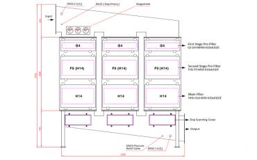 Güvenli Filtre Değişim Kabinleri (SAFE CHANGE FILTER HOUSING)