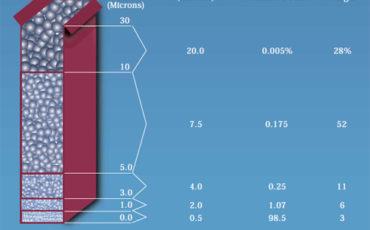 Ölçüm-Methodunun-Etkisi-370x230