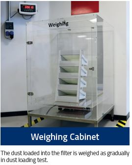 Weighing Cabinet